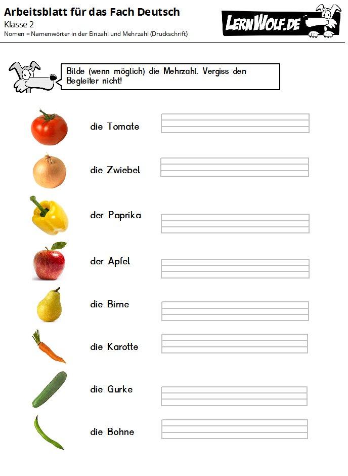 Arbeitsblatt Nomen Begleiter : Obst und gemüse arbeitsblätter wk messianica